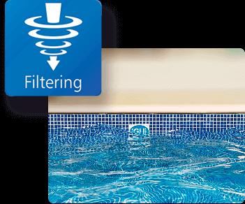 iGUi Eletronic System - Filtering